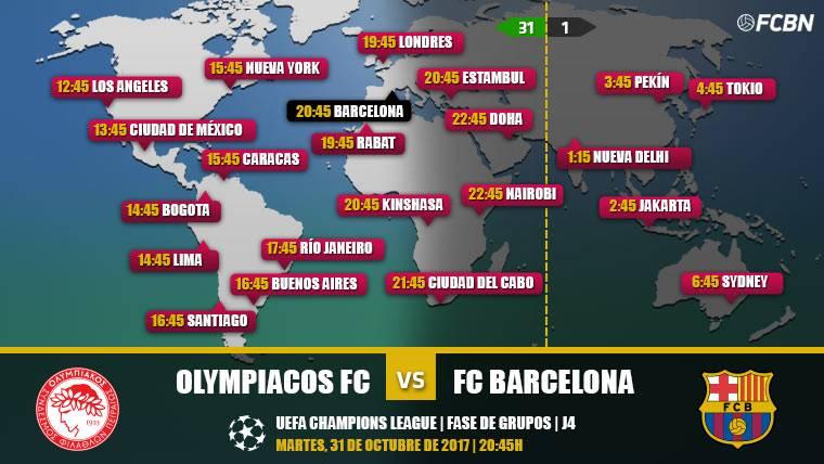 Cuándo y dónde ver el Olympiakos vs FC Barcelona