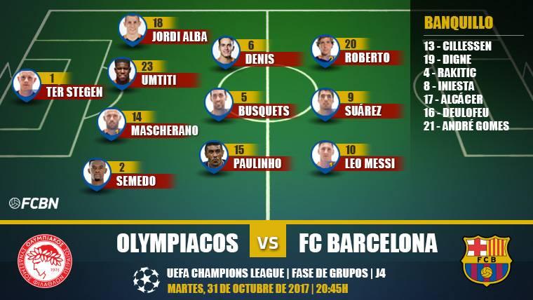Alineaciones de la J4 de Champions: Olympiacos-Barça