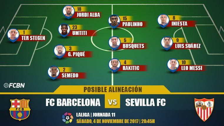 Las posibles alineaciones del FC Barcelona-Sevilla (LaLiga J11)