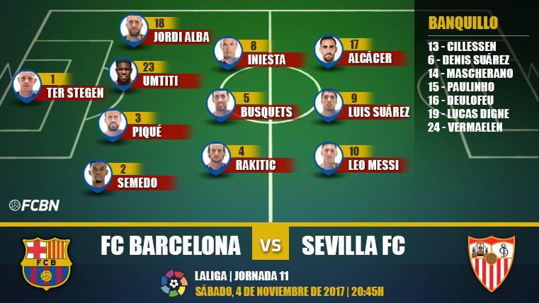 Alineaciones de la J11 de LaLiga: FC Barcelona-Sevilla