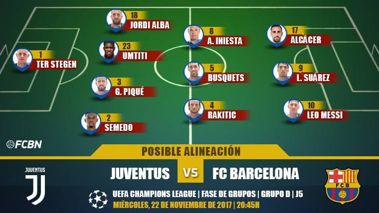 Las posibles alineaciones del Juventus-Barça (Champions J5)