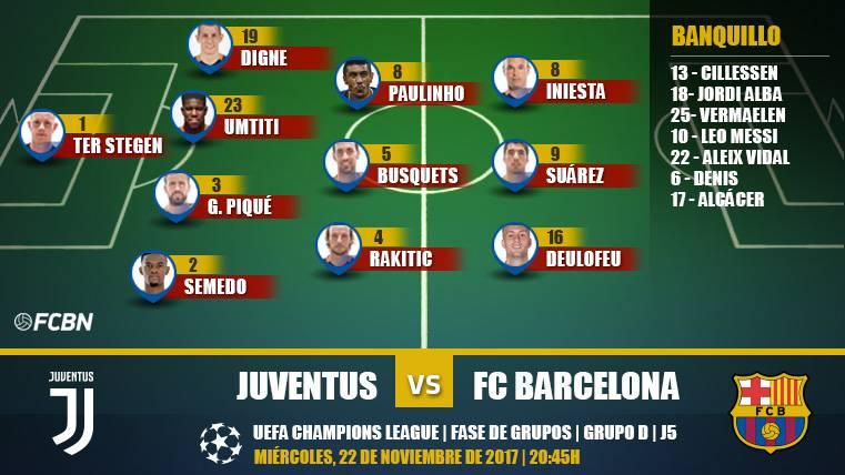 Alineaciones de la J5 de Champions: Juventus-Barcelona