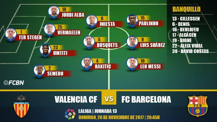 Alineaciones de la J13 de LaLiga: Valencia-FC Barcelona