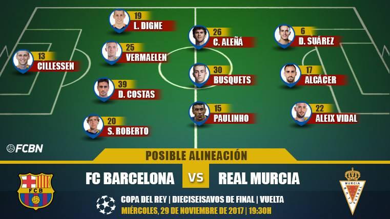 Las posibles alineaciones del FC Barcelona-Real Murcia (Copa)