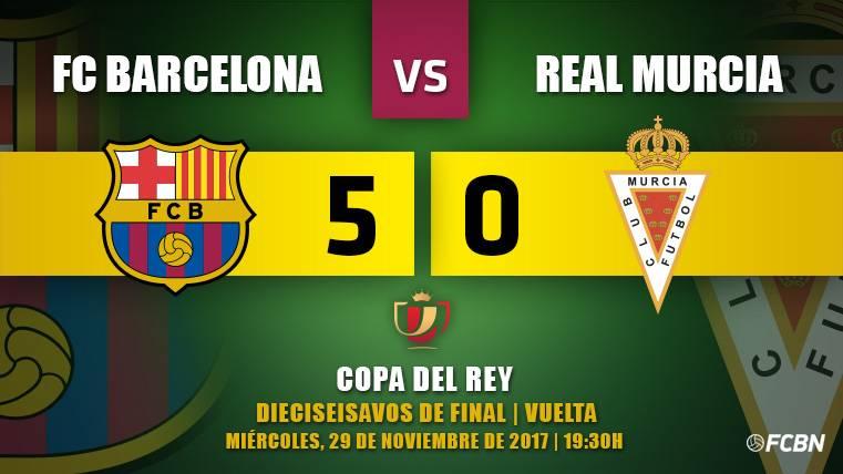 La segunda unidad del Barça se regala una goleada en Copa