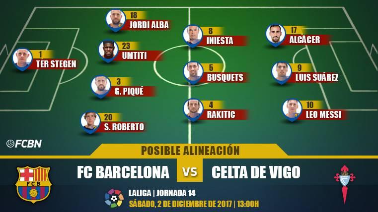 Las posibles alineaciones del FC Barcelona-Celta (LaLiga J14)