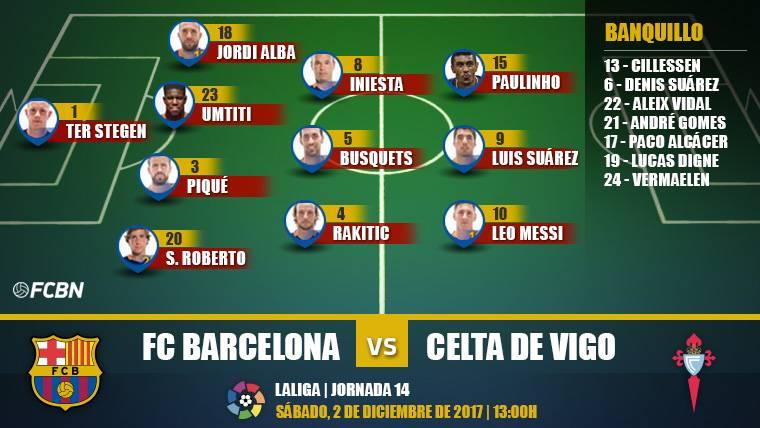 Alineaciones de la J14 de LaLiga: FC Barcelona-Celta
