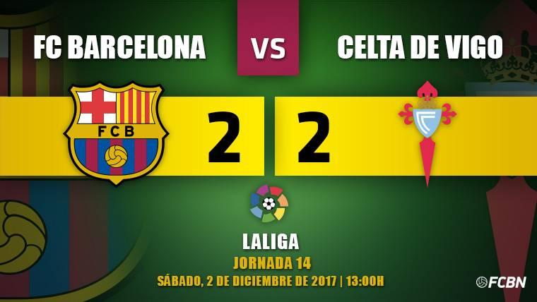 El árbitro vuelve a evitar la victoria de un Barça espeso