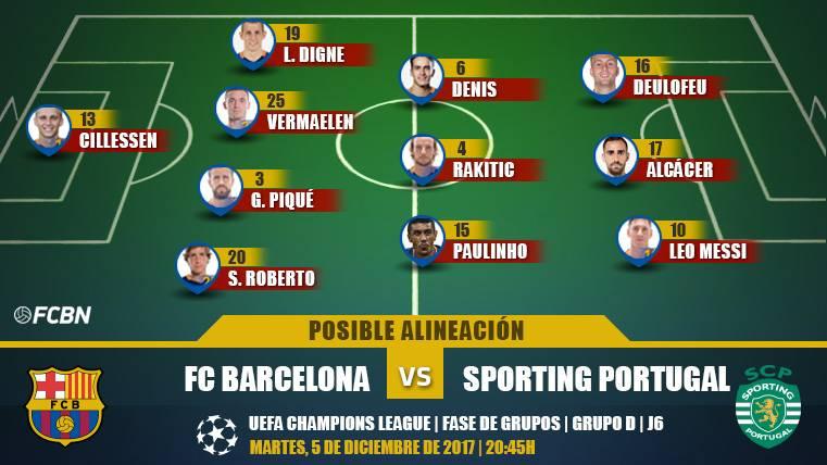 Las posibles alineaciones del Barça-Sporting (Champions J6)