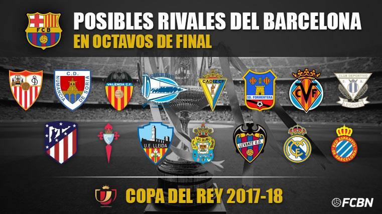 Los posibles rivales del Barcelona en octavos de Copa del Rey