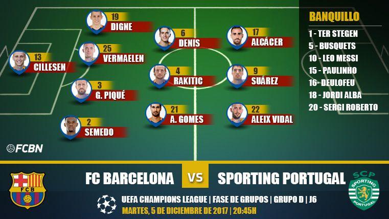 Alineaciones de la J6 de Champions: Barcelona-Sporting