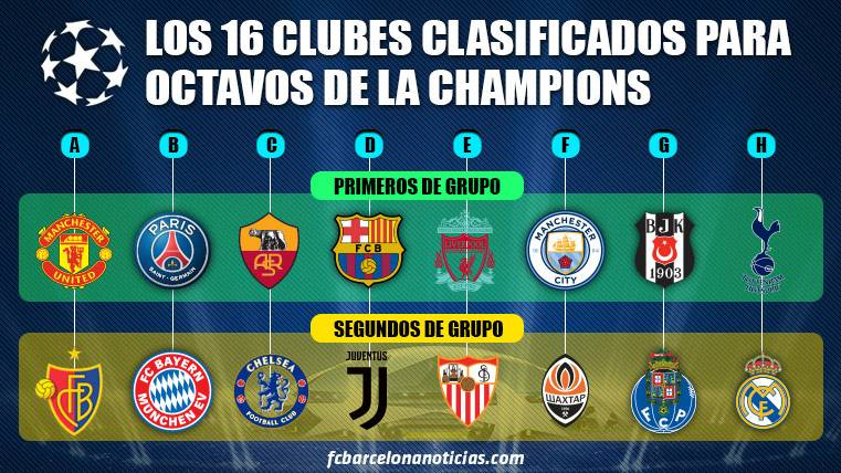 16 clasificados champions 2017-18