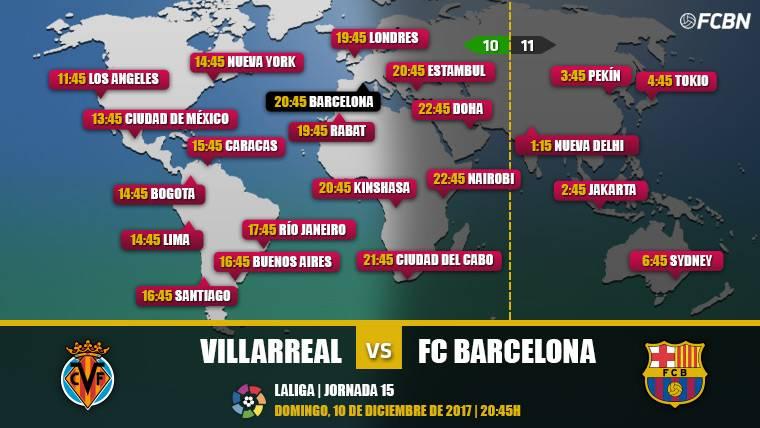 Cuándo y dónde ver el Villarreal vs FC Barcelona