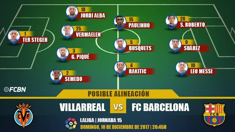 Las posibles alineaciones del Villarreal-Barcelona (LaLiga J15)