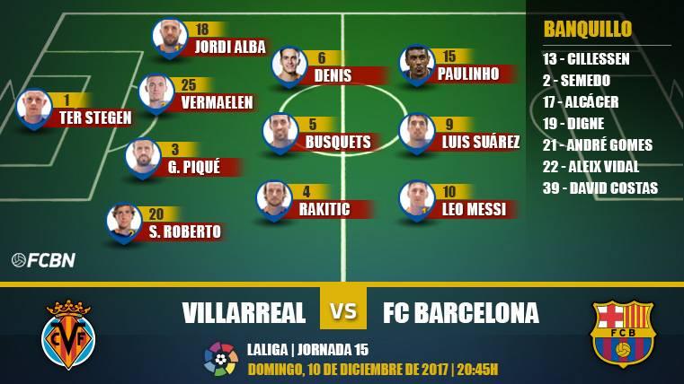 Alineaciones de la J15 de LaLiga: Villarreal-FC Barcelona
