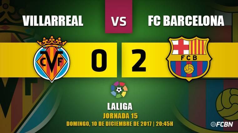 Alba percute, Alcácer asiste y Suárez decide en Villarreal