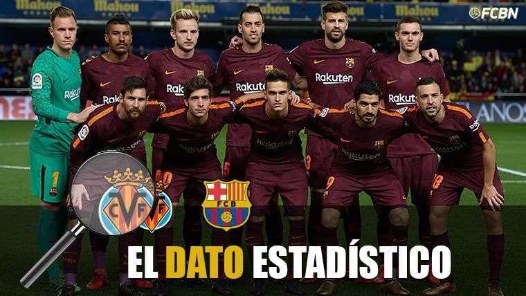 La peculiar 'maldición' que persigue al Barça esta temporada