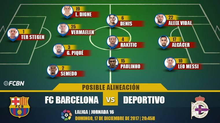 Las posibles alineaciones del Barça-Deportivo (LaLiga J16)