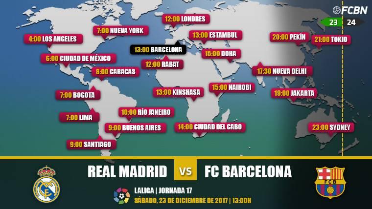 Cuándo y dónde ver el Clásico Real Madrid vs FC Barcelona