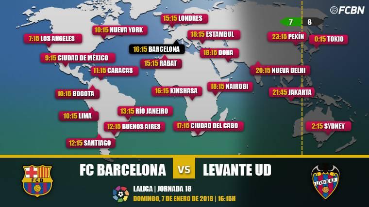 Cuándo y dónde ver el FC Barcelona vs Levante