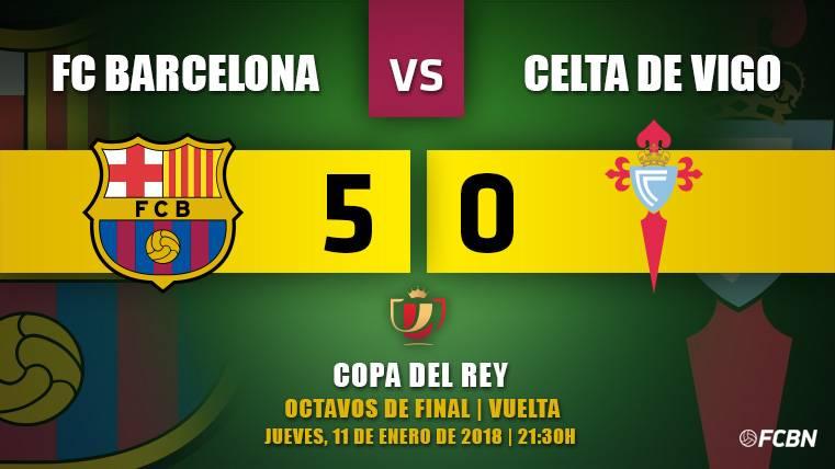 Crónica del FC Barcelona-Celta de la vuelta de octavos de Copa del Rey