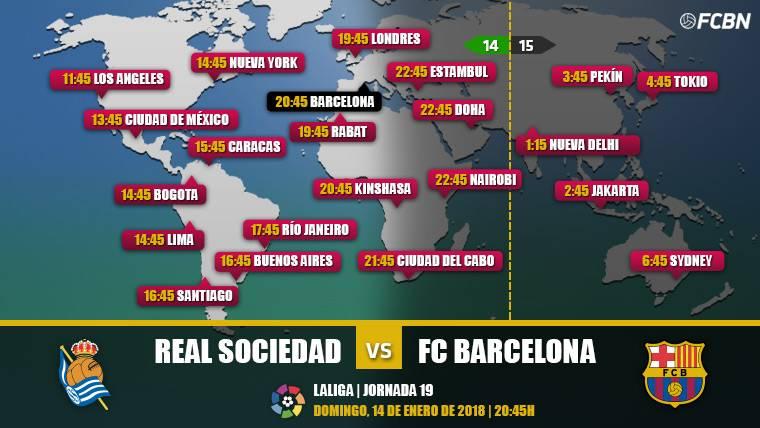 Cuándo y dónde ver el Real Sociedad vs FC Barcelona