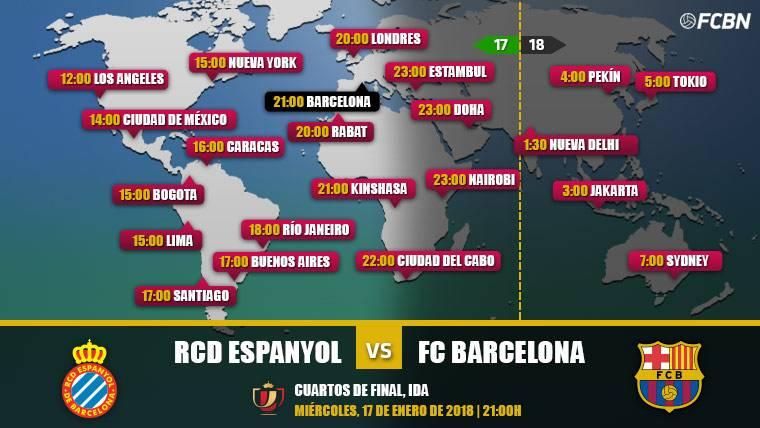 Cuándo y dónde ver el Espanyol vs FC Barcelona