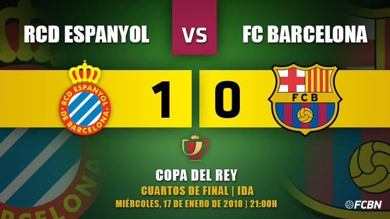 El Espanyol se llevó el botín ante un Barça que deberá remontar