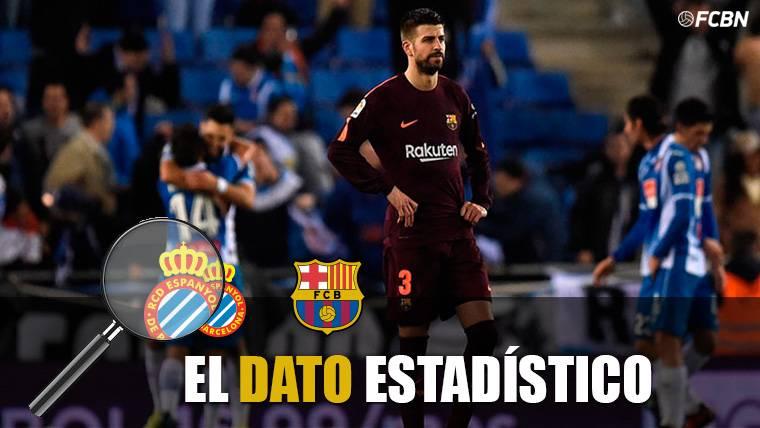 La racha inmaculada del Barça se queda en 29 partidos