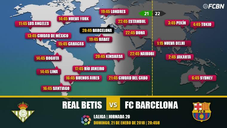 Cuándo y dónde ver el Betis vs FC Barcelona