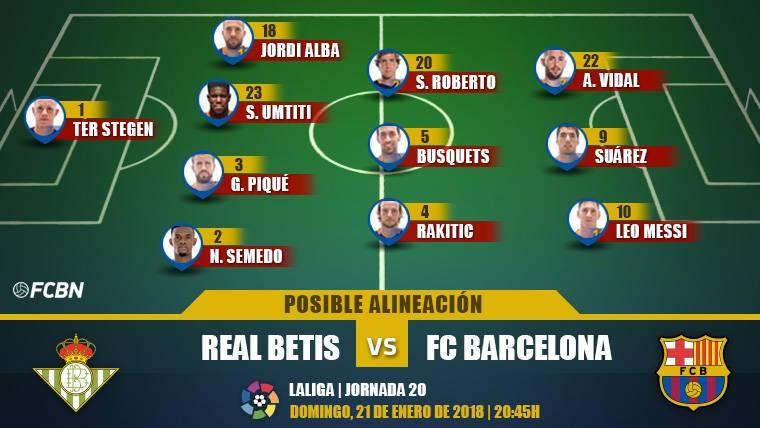 Las posibles alineaciones del Betis-Barcelona (LaLiga J20)