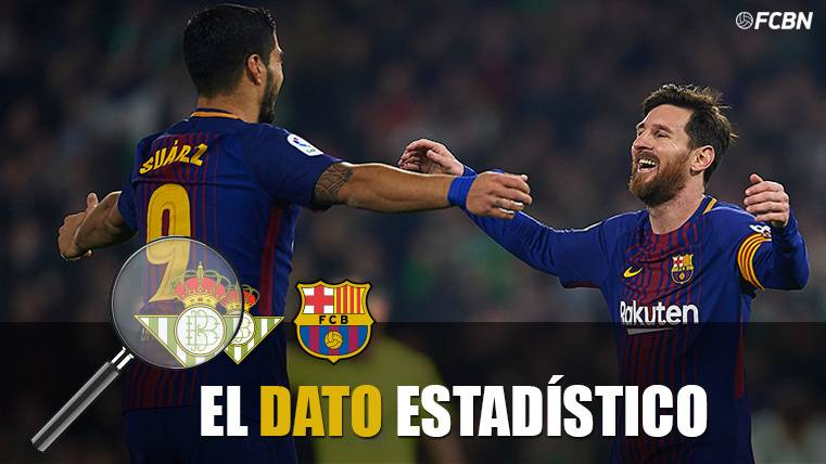 ¡Sólo tres equipos de Primera marcan más que Messi y Suárez!