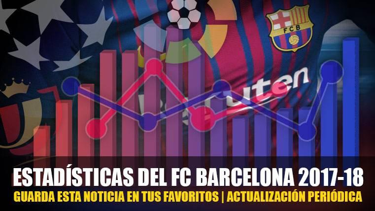 Estadísticas FC Barcelona. Temporada 2017-2018