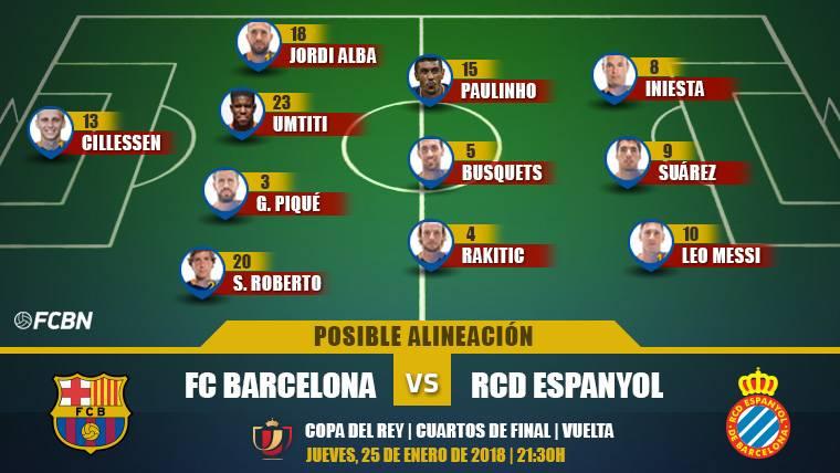Las posibles alineaciones del FC Barcelona-Espanyol (Copa)