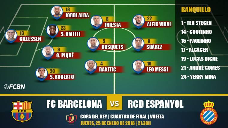 Alineaciones de cuartos de Copa del Rey: FC Barcelona-Espanyol