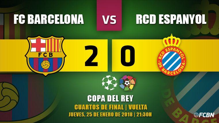 Suárez y Messi SÍ meten al Barça en 'semis' de Copa del Rey
