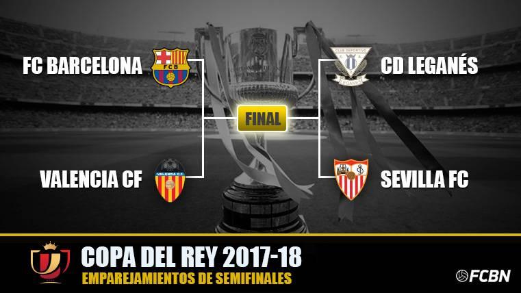 Estas son las eliminatorias de semifinales de la Copa del Rey