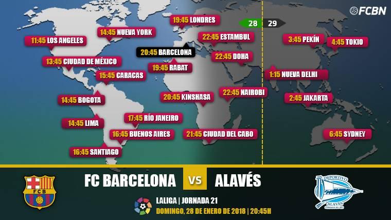 Cuándo y dónde ver el FC Barcelona vs Alavés