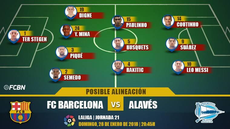Las posibles alineaciones del FC Barcelona-Alavés (LaLiga J21)