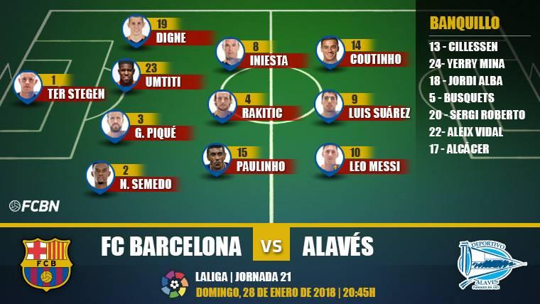 Alineaciones de la J21 de LaLiga: FC Barcelona-Alavés