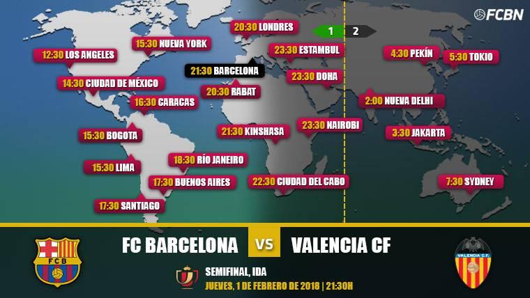 Cuándo y dónde ver el FC Barcelona vs Valencia