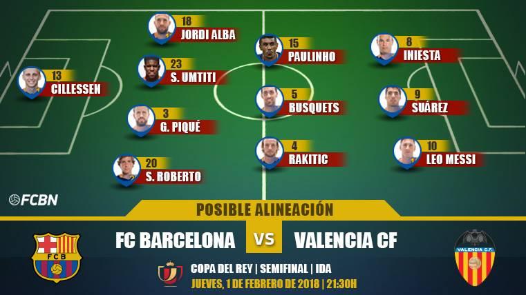 Las posibles alineaciones del Barça-Valencia (Copa del Rey)