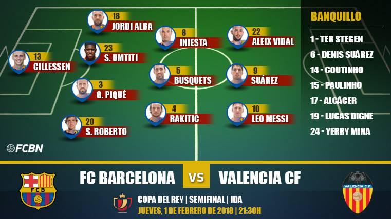 Alineaciones de semifinales de Copa: FC Barcelona-Valencia