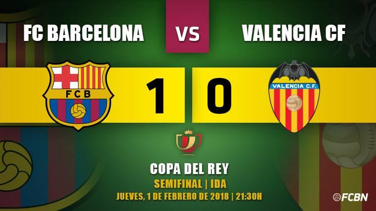 Suárez derriba la muralla del Valencia y acerca la final de Copa
