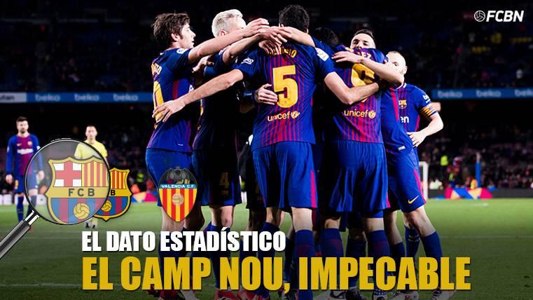 El Camp Nou, un seguro para el Barça en la Copa del Rey