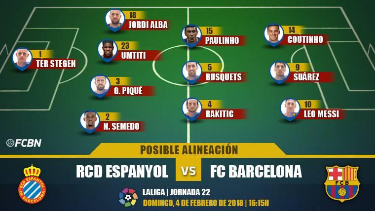 Las posibles alineaciones del Espanyol-Barça (LaLiga J22)