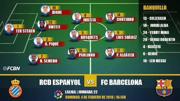 Alineaciones de la J22 de LaLiga: Espanyol-FC Barcelona