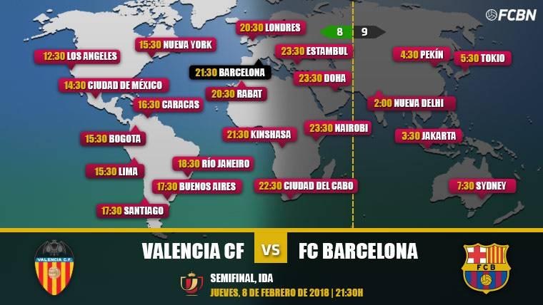 Cuándo y dónde ver el Valencia vs FC Barcelona