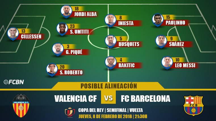 Las posibles alineaciones del Valencia-Barça (Copa del Rey)