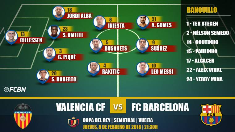 Alineaciones de semifinales de Copa: Valencia-FC Barcelona
